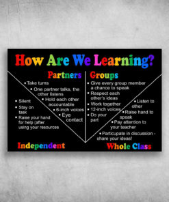 How Are We Learning Partners And Groups, Independent And Whole Class