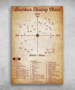 Bourbon Tasting Chart Smooth Mellow