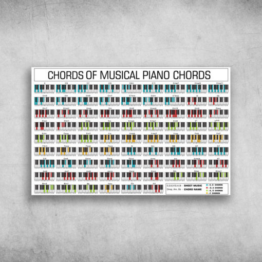 Chords Of Musical Piano Chords