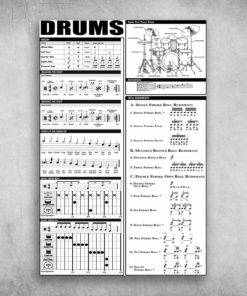 All About Drums Musical Instrument