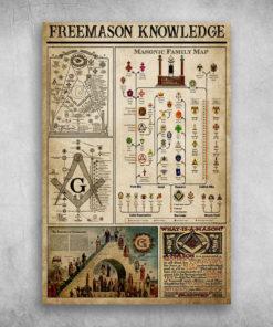 Freemason Knowledge Masonic Family Map
