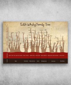 Scotch Whisky Family Tree