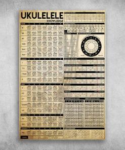 Ukulele Knowledge Musical Instrument