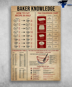 Baker Knowledge How To Cut Recipe In Half