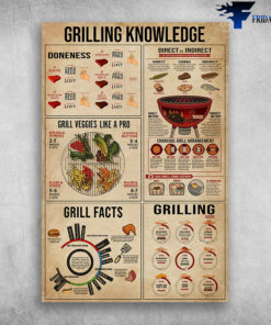 Grilling Knowledge Grill Veggies Like A Pro