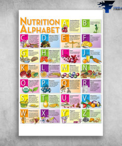 Nutrition Alphabet A To Z Of The Terminology Of Nutrition