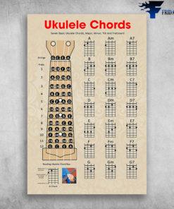 Ukulele Musical Instrument Ukulele Chords Seven Basic Ukulele Chords