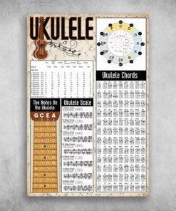 Ukulele Musical Instrument Ukulele Scale Ukulele Chords