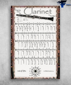 A Fingering Chart For Clarinet By Phil Black Clarinet Knowledge
