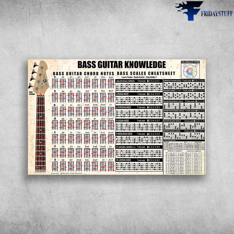 bass guitar knowledge bass guitar chord notes