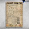 Crochet Knowledge Crochet Hook For The Yarn Weight