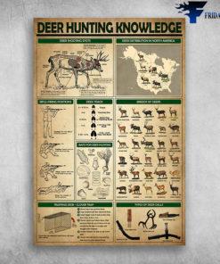Deer Hunting Knowledge Deer Shooting Spots Breeds Of Deers