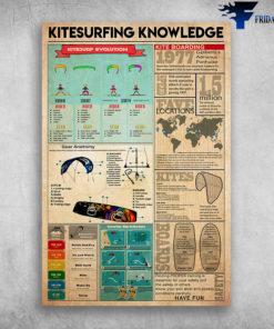 Kitesurfing Knowledge Kitesurf Evolution Kite Boarding