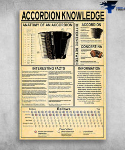 Accordion Knowledge Anatomy Of An Accordion Interesting Facts