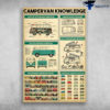 Campervan Knowledge Parts Of Volkswagen Campervan