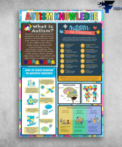 Autism Knowledge Autism The Strengths What Is Autism Theory Of Autism