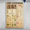 Chef Knowledge Culinary Herbs Chef's Knife Santoku Steak Knife