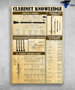 Clarinet Knowledge Parts Of A Clarinet Commonly Used Clarinets