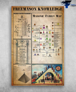 Freemason Knowledge Emblematic Structure Of Freemasonry Masonic Family Map
