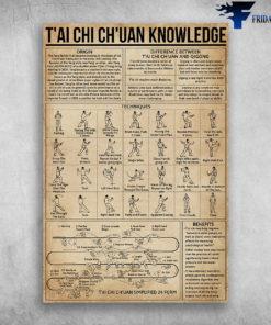 T'AI CHI CH'UAN KNOWLEDGE