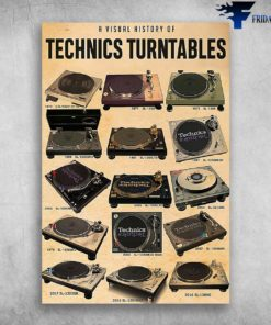 A Visual History Of Technics Turntables
