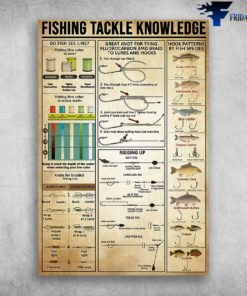 Fishing Tackle Knowledge - Do Fish See Line