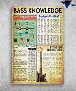 Bass Knowledge - Bass Guitar Chord Chart Vintage