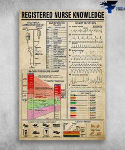 Registered Nurse Knowledge