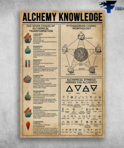 The Knowledge About Alchemy - The Seven Stages Of Alchemical Transformation