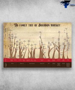 The Family Tree Of Bourbon Whiskey - Sazerac, Beam Inc, Brown-Forman, Heaven Hill, Kirin, Diageo, Midwest Grain Products