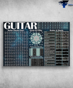The Knowledge About Guitar – Guitar Chords Chart, Circle Of Fifths, Chords In Every Major Keys, Chords In Every Minor Keys, Scale And Chords