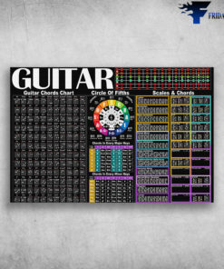 The Knowledge About Guitar - Guitar Chords Chart, Circle Of Fifths, Scale And Chords, Chords In Every Major Keys, Chords In Every Minor Keys