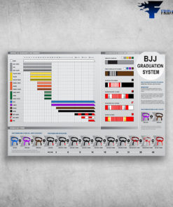 BJJ GRADUATION SYSTEM - How To Calculate The Ace Of The Athlete, Practtition From 38 Years Old, White To Back Belt