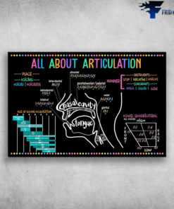 All About Artculation - Flace, Voicing, Voiced, Age Of Sound Acquisition, Nasal Cavity, Vowel Quadrilateral, Tongue