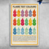 Chemist Flame Test Colours - A Flame Test Is An Analytical Procedure Used By Chemists To Detect The Presence Of Particular Metal Ions, Based On The Colour Of The Flame Produced, When Heated