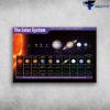 Knowledge About The Solar System - Sun, Mercury, Venus, Earth, Mars, Jupiter, Saturn,Uranus, Neptune, Pluto, Solar System Knowledge