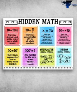 Back To School - Hidden Math, There Is A Decimal Point At The End Of Every Whole Number, There Is A Denominator Of 1 For All Whole Number, Division Signs And Symbols