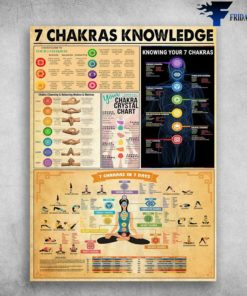 7 Chakras Knowledge, Yoga Poster - Your 7 Chakras, Your Chakra Crystal Chart, Chakra Cleanning, 7 Chacras In 7 Days
